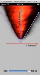 Visualizing_the_CAEmitterLayer_Math-163x300